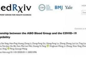 难以想象血型竟能决议生什么病科学家认准最强血型快看看